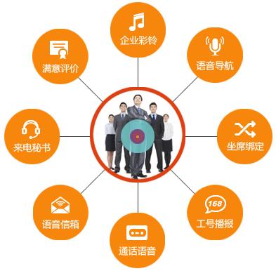 企业营销必备利器.jpg